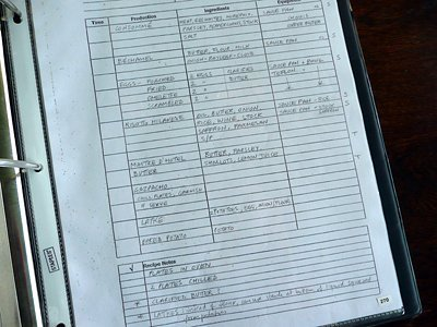 bakery production schedule template - tanta robina a year of cooking dangerously